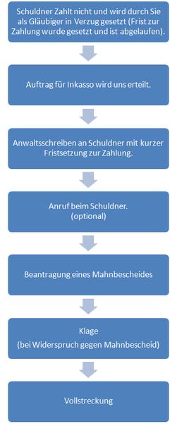 Anwaltskanzlei Julian U Widmann Ihr Rechtsanwalt In Heidenheim